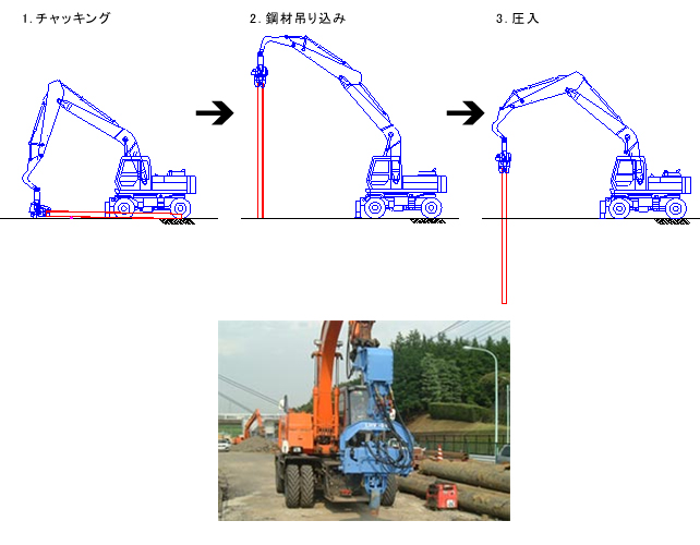 LHV・パルソニック工法